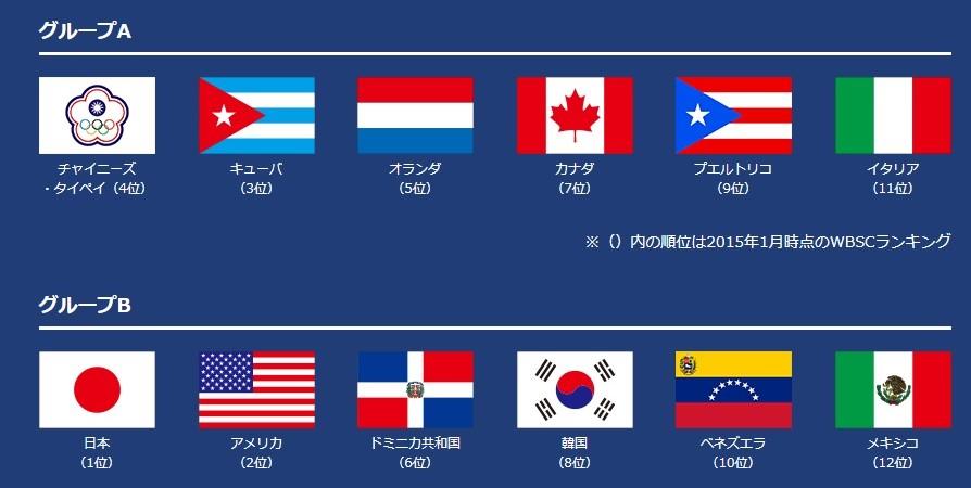 プレミア12の参加国