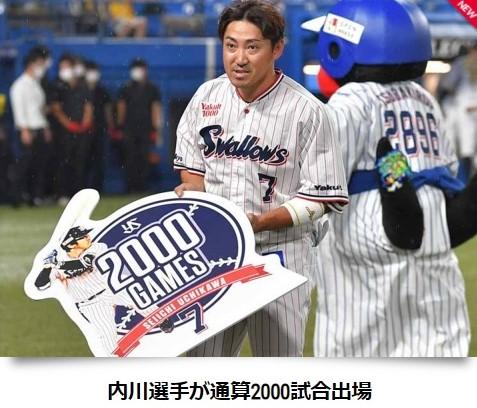 内川2000試合出場記録表彰